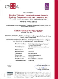 Certificato Global Standard for Food Safety
